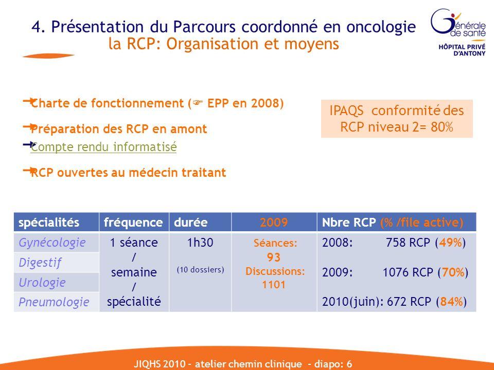 4. Présentation du Parcours coordonné en oncologie la RCP: Organisation et moyens