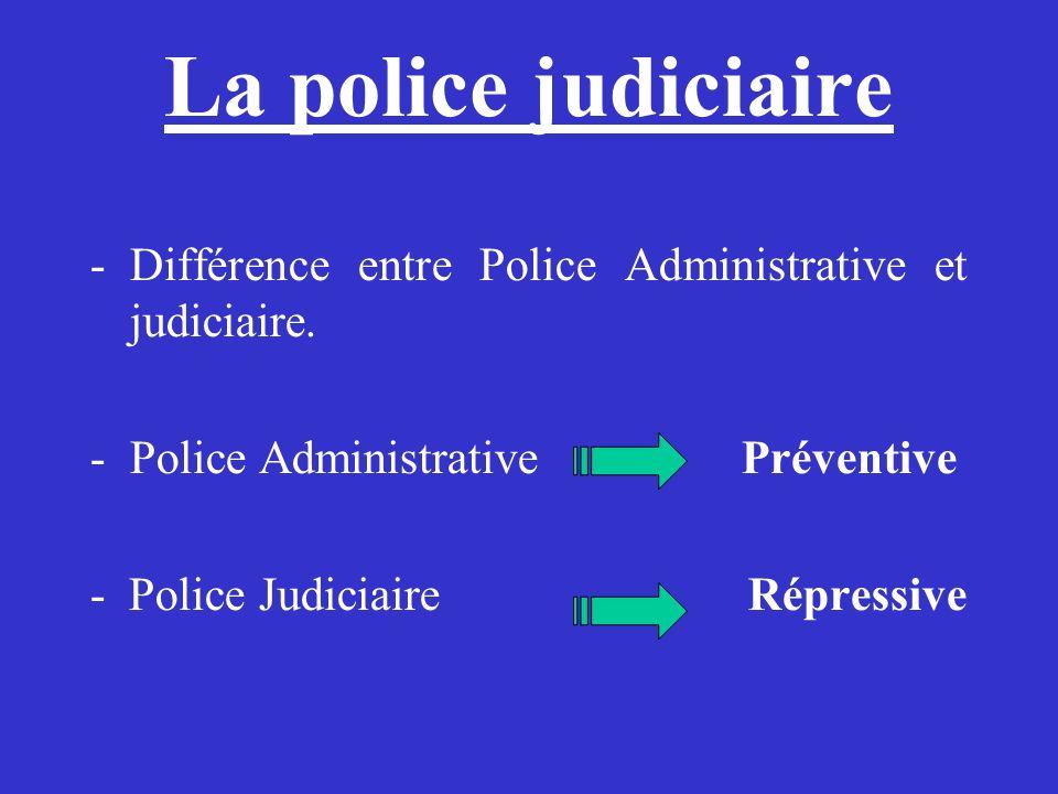 La police judiciaire Différence entre Police Administrative et judiciaire. Police Administrative Préventive.