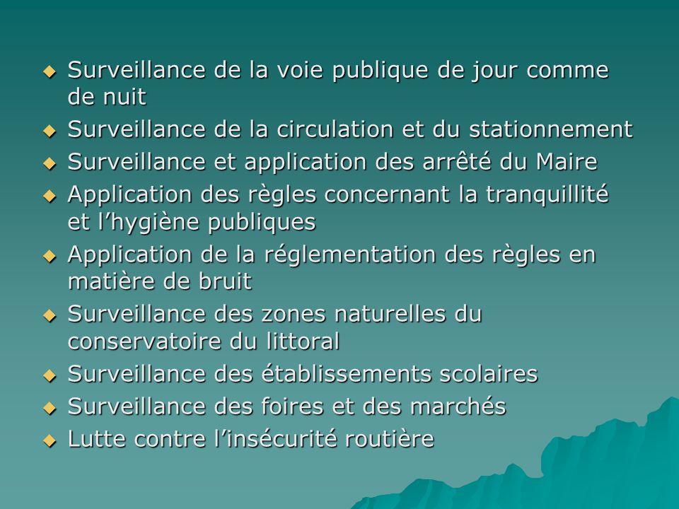 Surveillance de la voie publique de jour comme de nuit