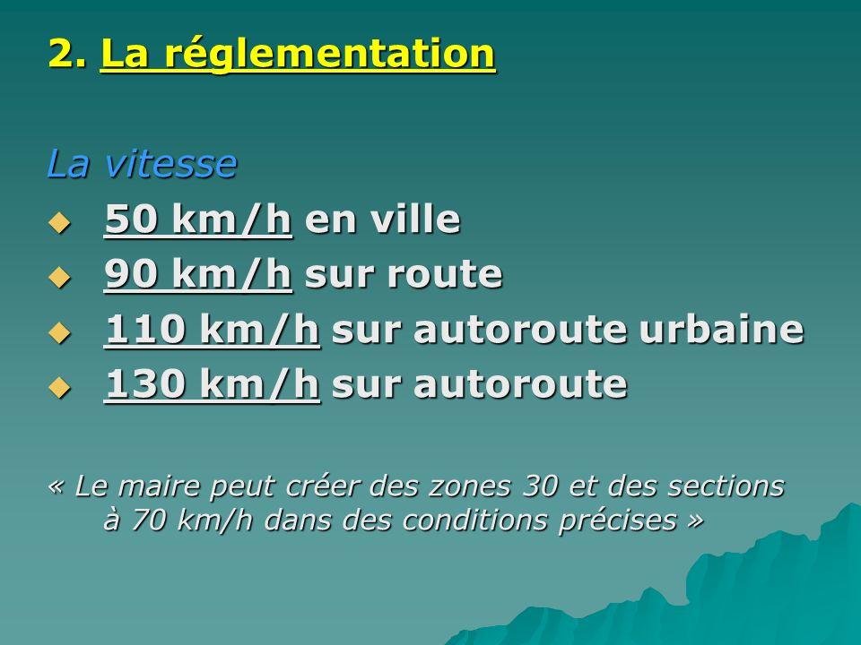 110 km/h sur autoroute urbaine 130 km/h sur autoroute