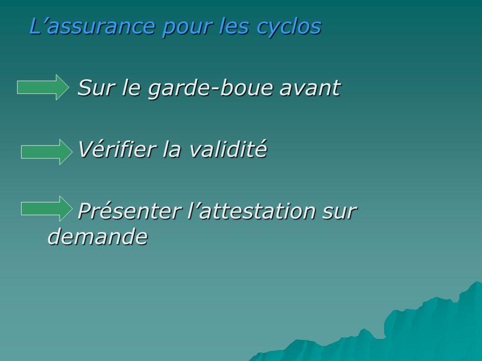 L'assurance pour les cyclos