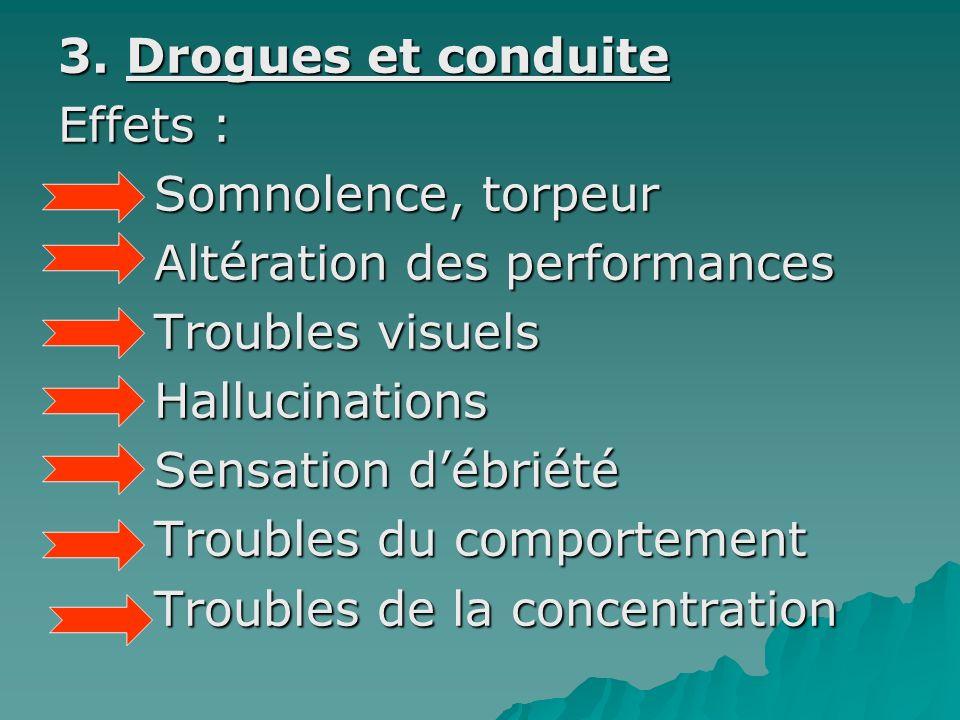 3. Drogues et conduite Effets : Somnolence, torpeur. Altération des performances. Troubles visuels.
