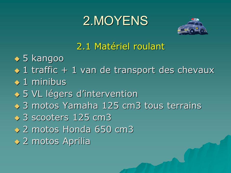 2.MOYENS 2.1 Matériel roulant 5 kangoo