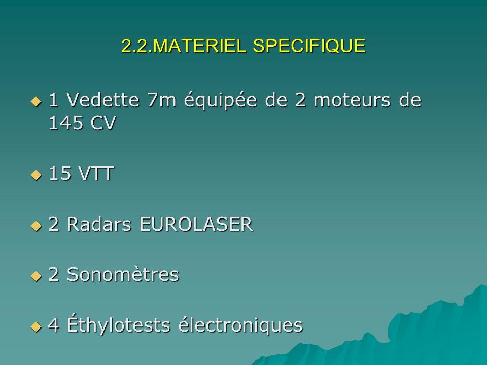 2.2.MATERIEL SPECIFIQUE 1 Vedette 7m équipée de 2 moteurs de 145 CV. 15 VTT. 2 Radars EUROLASER. 2 Sonomètres.