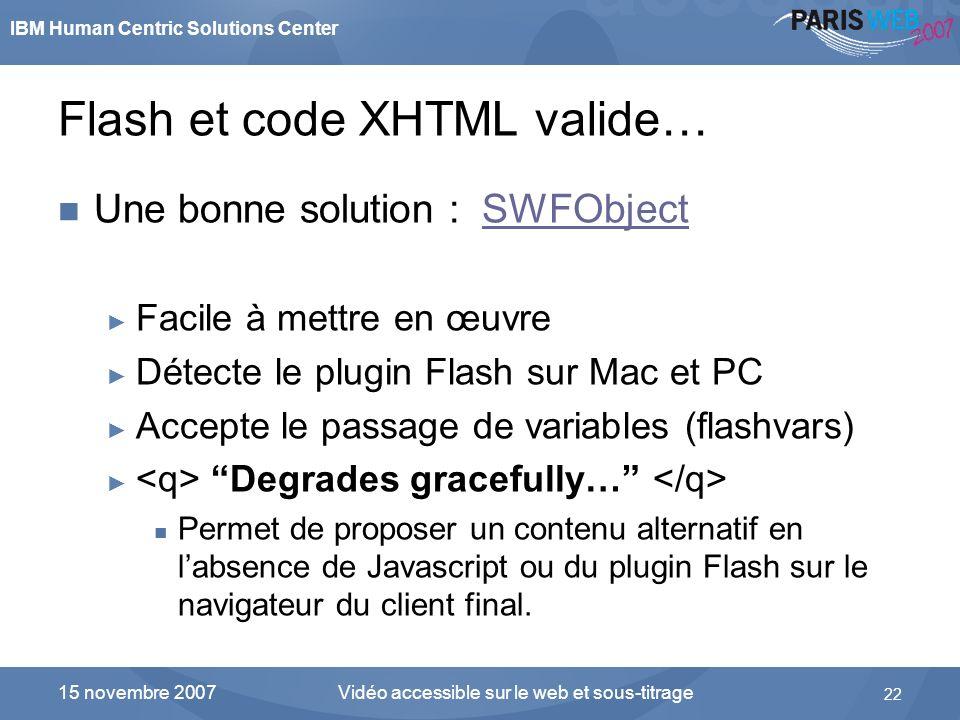 Flash et code XHTML valide…
