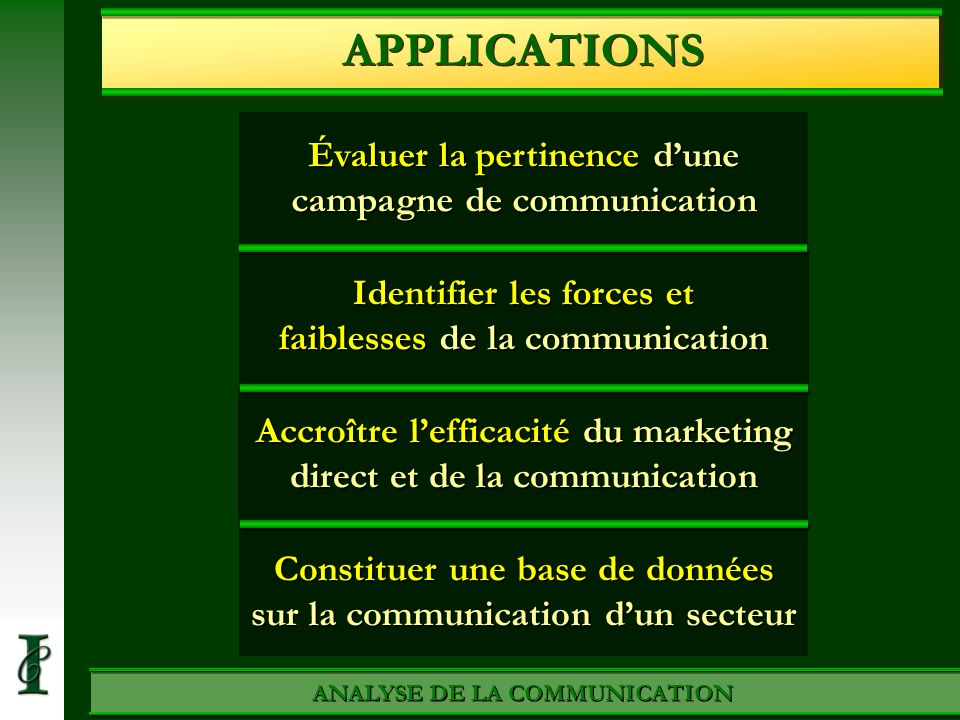 APPLICATIONS Évaluer la pertinence d'une campagne de communication