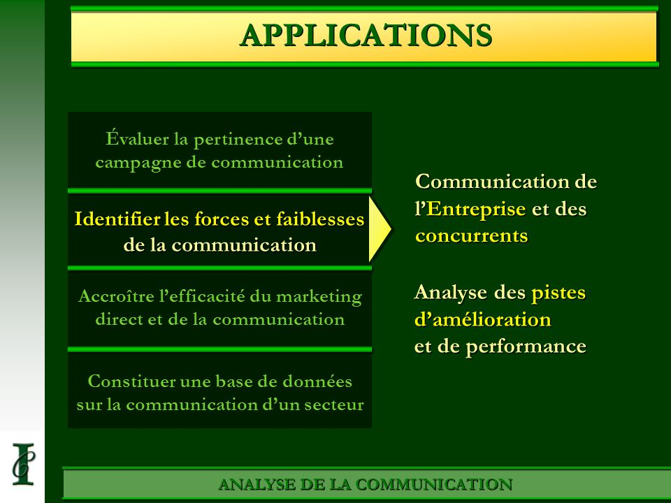 APPLICATIONS Communication de l'Entreprise et des concurrents