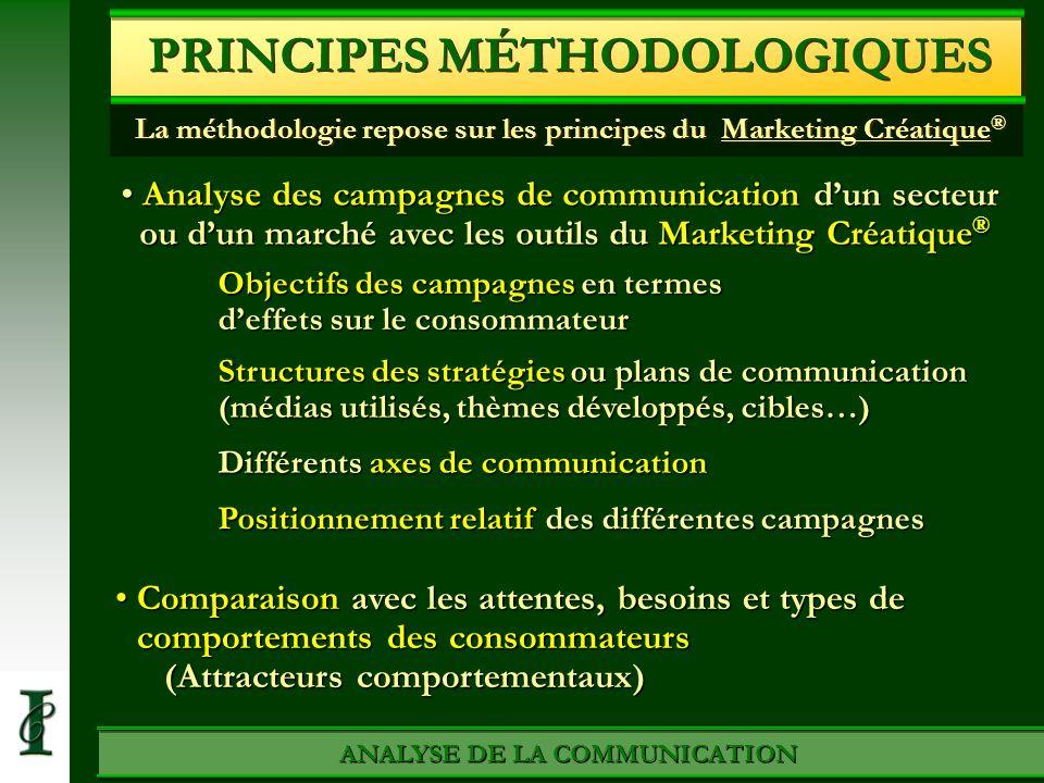 PRINCIPES MÉTHODOLOGIQUES ANALYSE DE LA COMMUNICATION