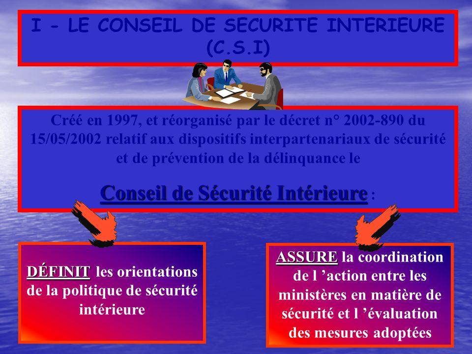 Conseil de Sécurité Intérieure :
