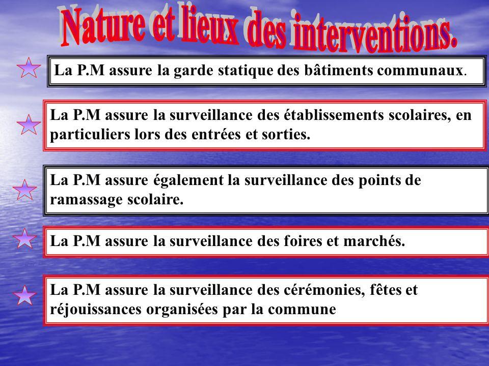 Nature et lieux des interventions.