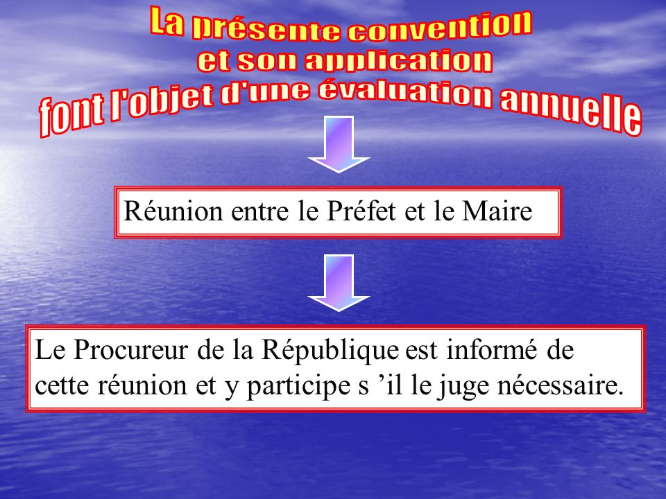 La présente convention et son application