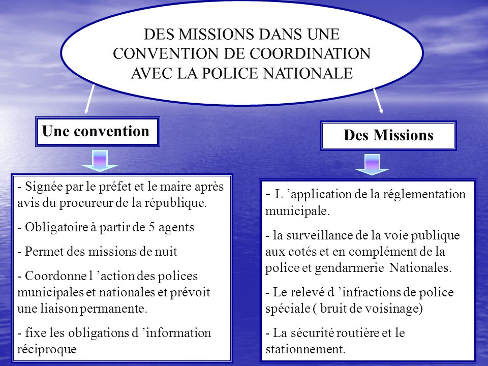 CONVENTION DE COORDINATION AVEC LA POLICE NATIONALE