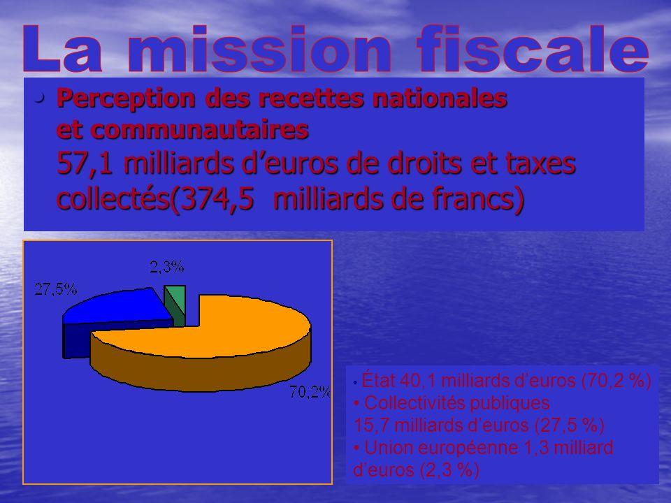 La mission fiscale