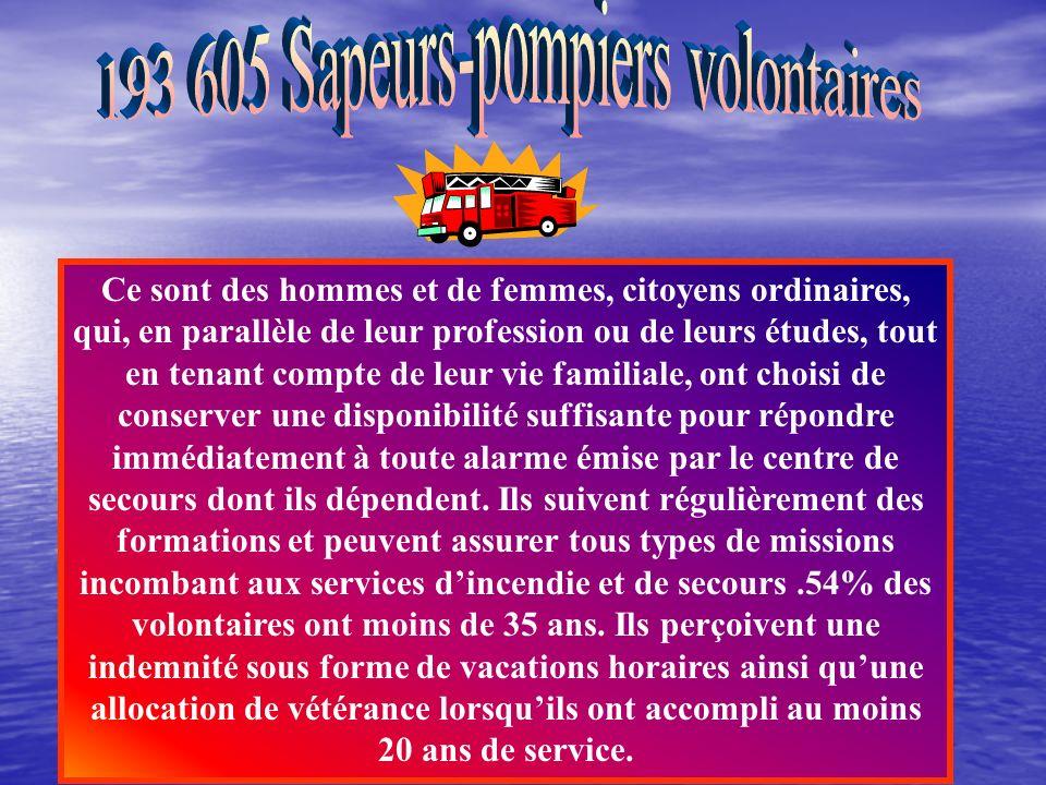 193 605 Sapeurs-pompiers volontaires