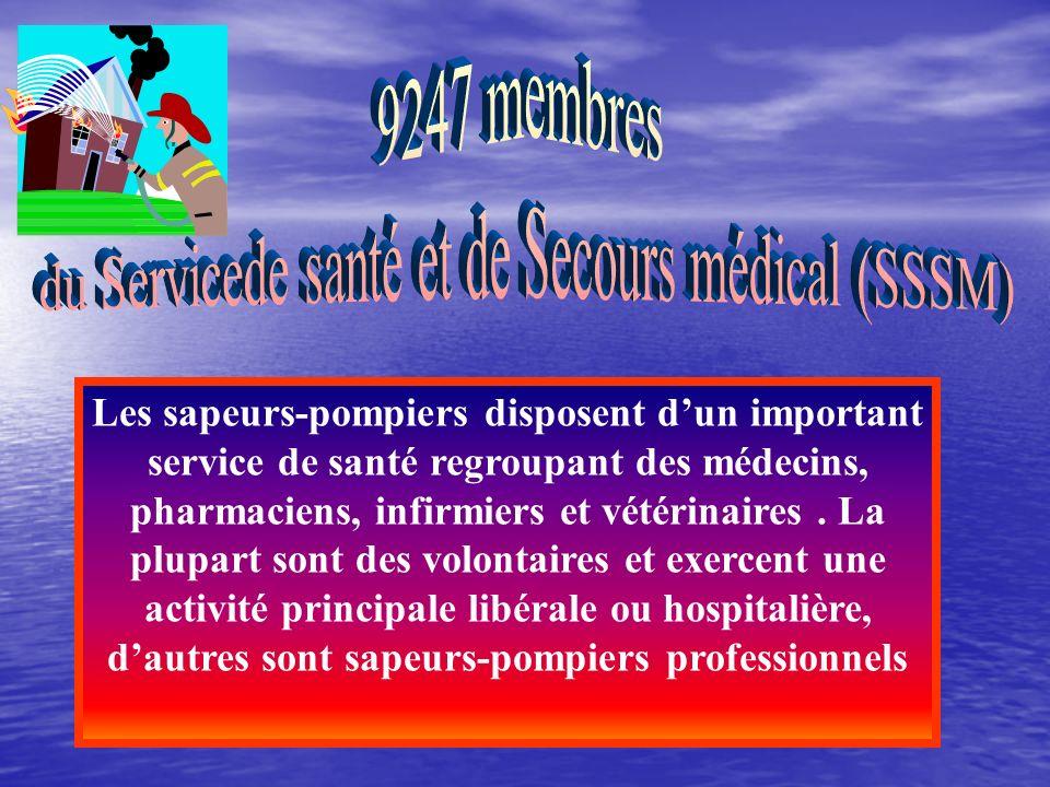 du Servicede santé et de Secours médical (SSSM)