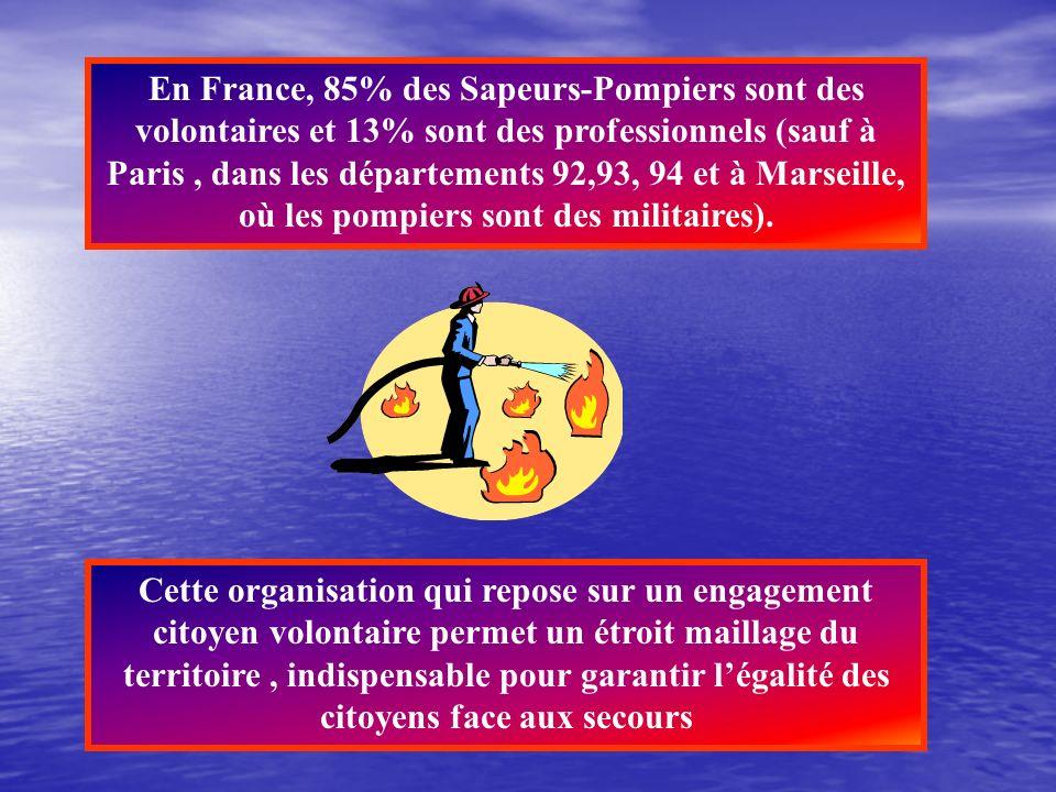 En France, 85% des Sapeurs-Pompiers sont des volontaires et 13% sont des professionnels (sauf à Paris , dans les départements 92,93, 94 et à Marseille, où les pompiers sont des militaires).