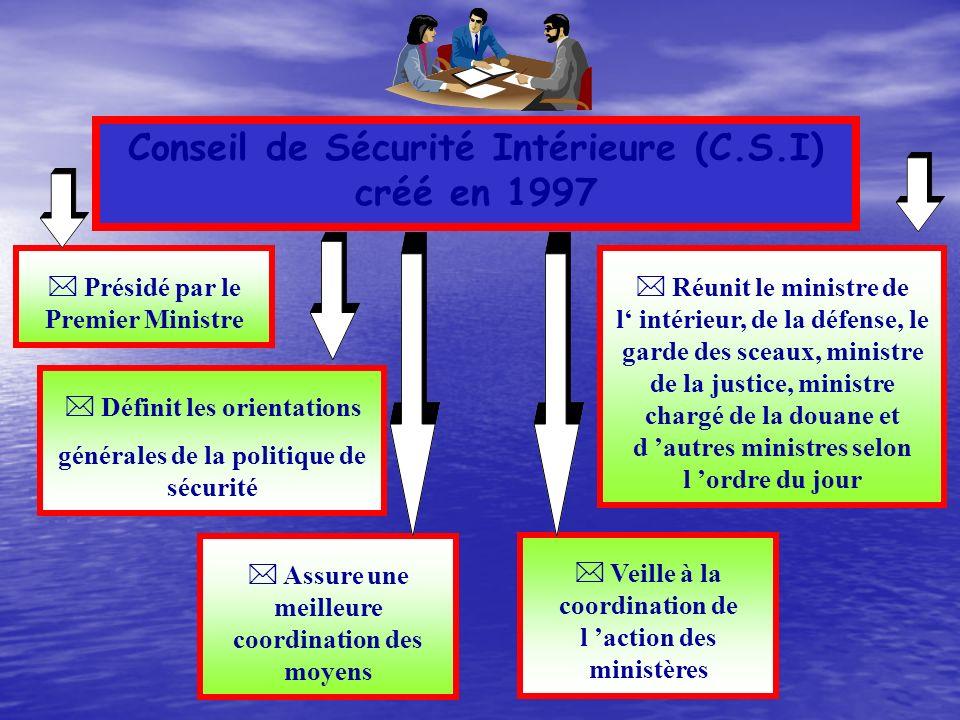 Conseil de Sécurité Intérieure (C.S.I) créé en 1997