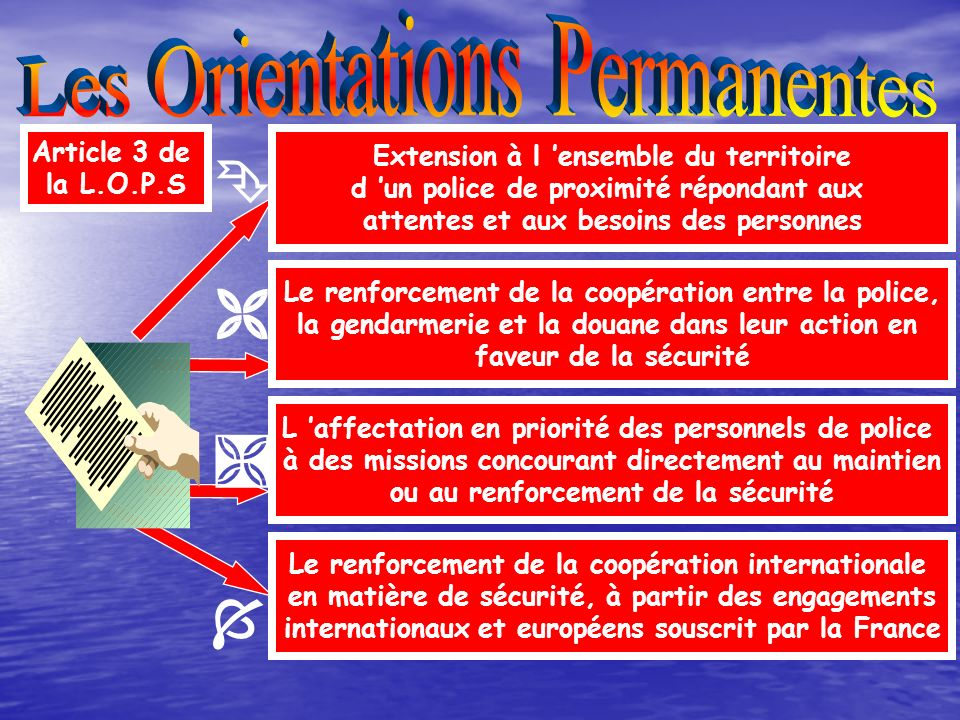     Les Orientations Permanentes Article 3 de