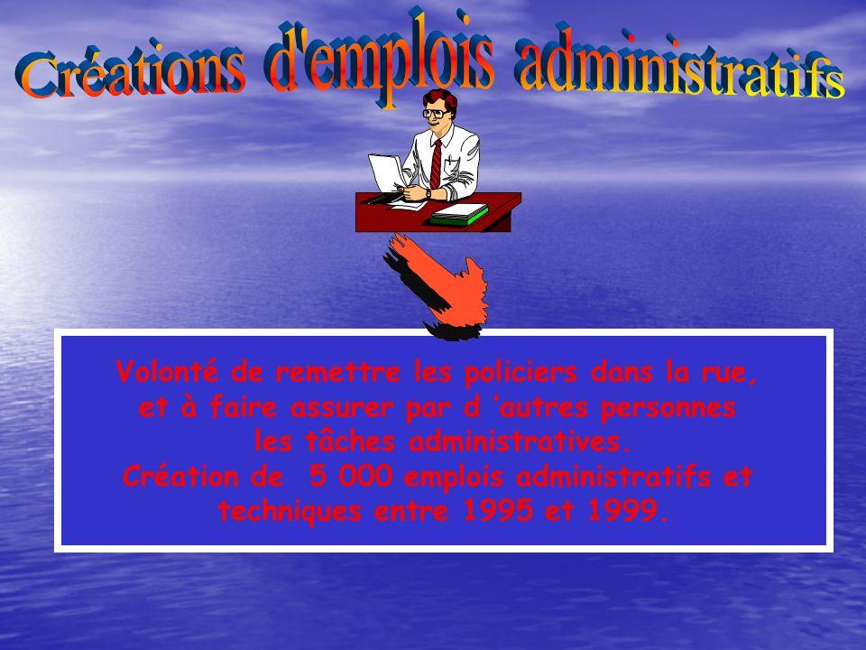 Créations d emplois administratifs