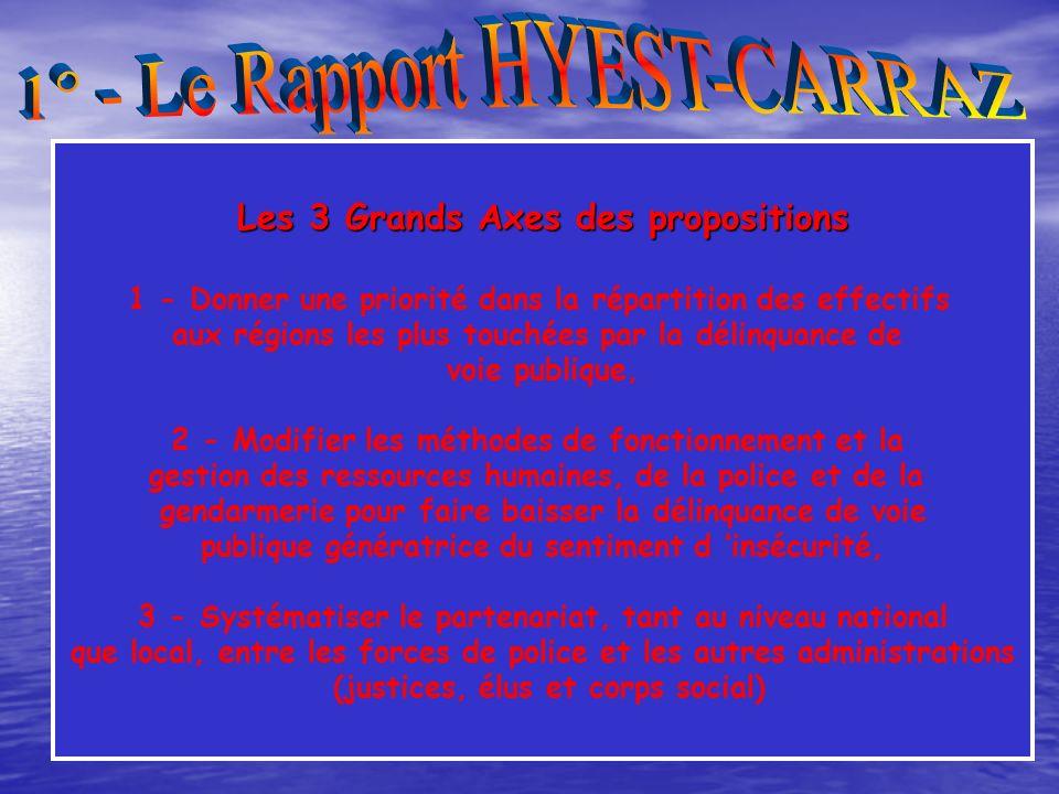 1° - Le Rapport HYEST-CARRAZ