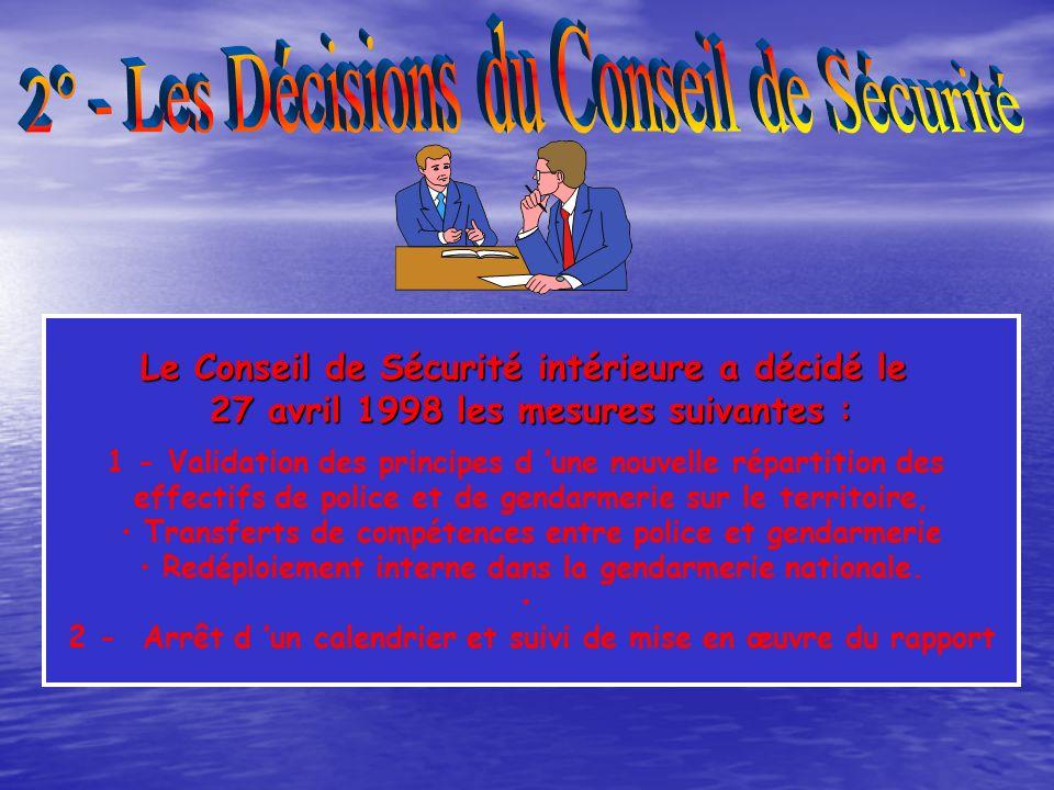 2° - Les Décisions du Conseil de Sécurité