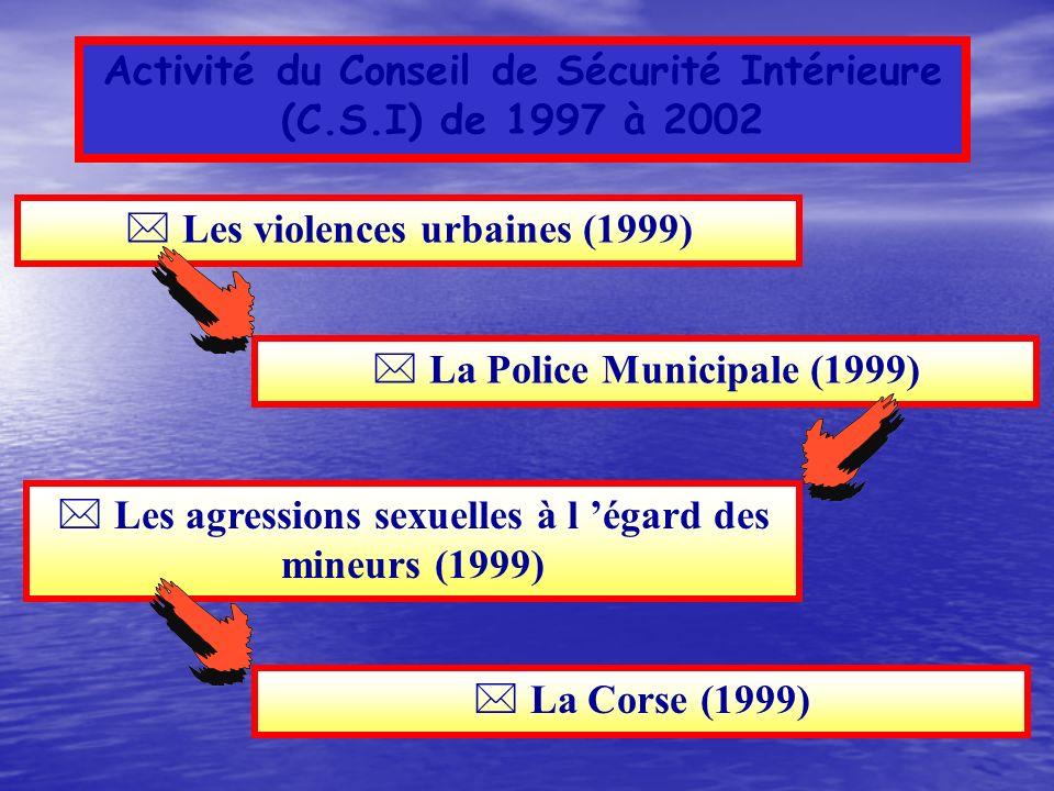Activité du Conseil de Sécurité Intérieure (C.S.I) de 1997 à 2002