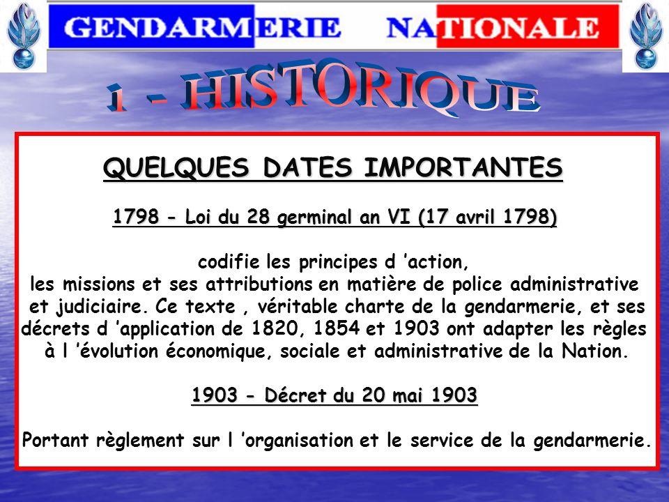 1 - HISTORIQUE QUELQUES DATES IMPORTANTES