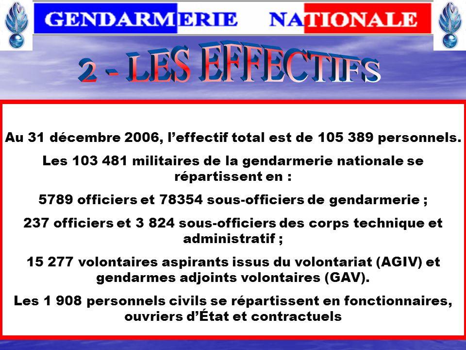 2 - LES EFFECTIFS Au 31 décembre 2006, l'effectif total est de 105 389 personnels.