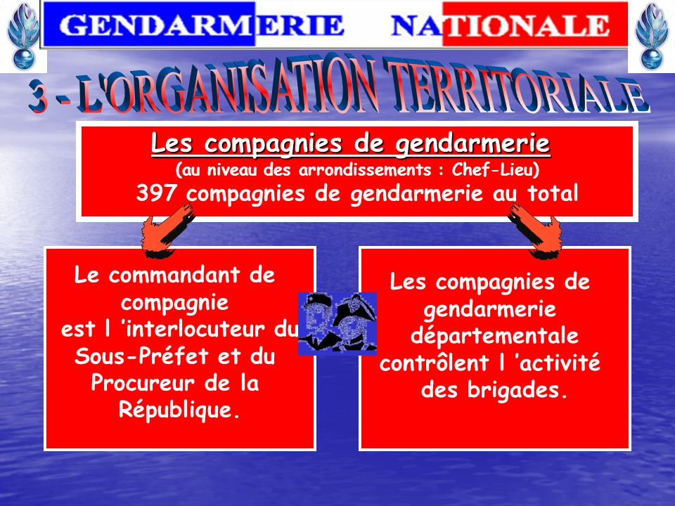 3 - L ORGANISATION TERRITORIALE