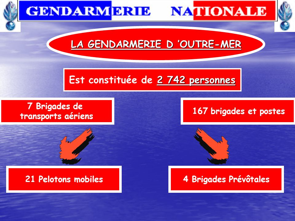 LA GENDARMERIE D 'OUTRE-MER Est constituée de 2 742 personnes