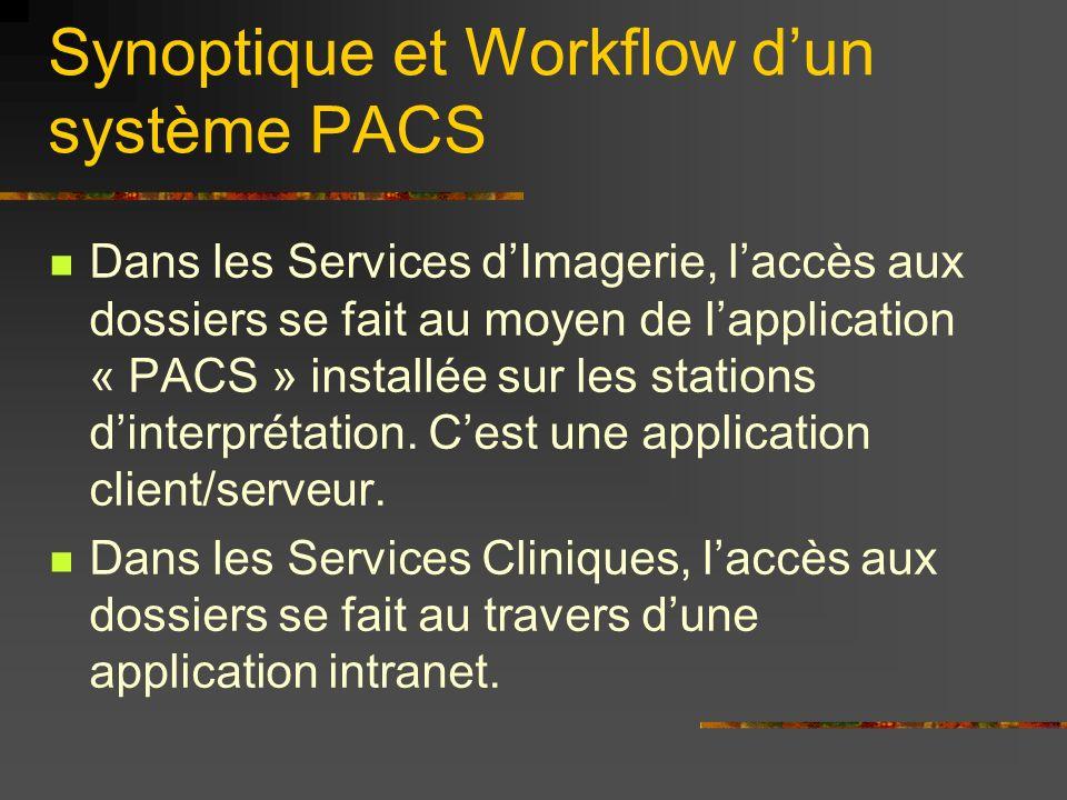 Synoptique et Workflow d'un système PACS