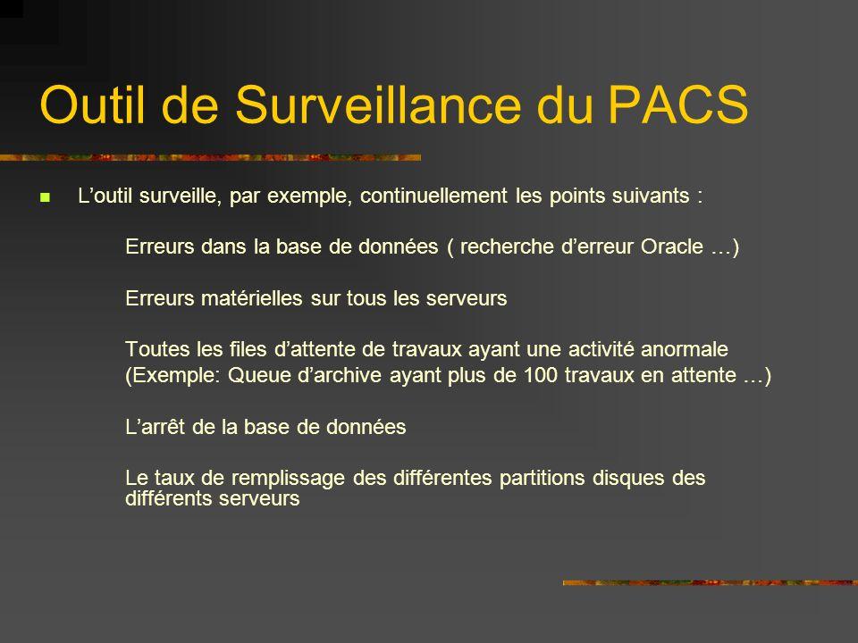 Outil de Surveillance du PACS