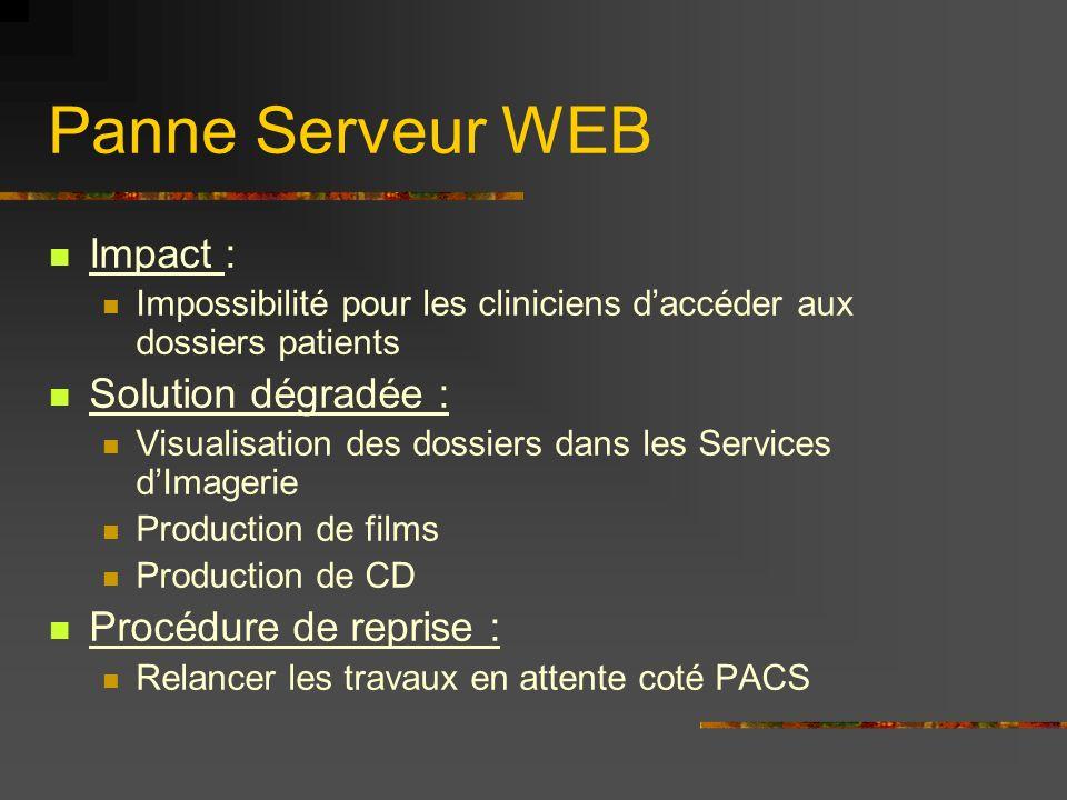 Panne Serveur WEB Impact : Solution dégradée : Procédure de reprise :