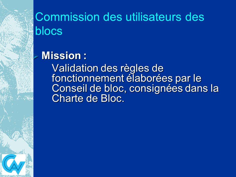 Commission des utilisateurs des blocs