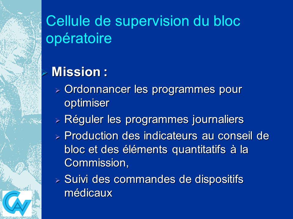 Cellule de supervision du bloc opératoire