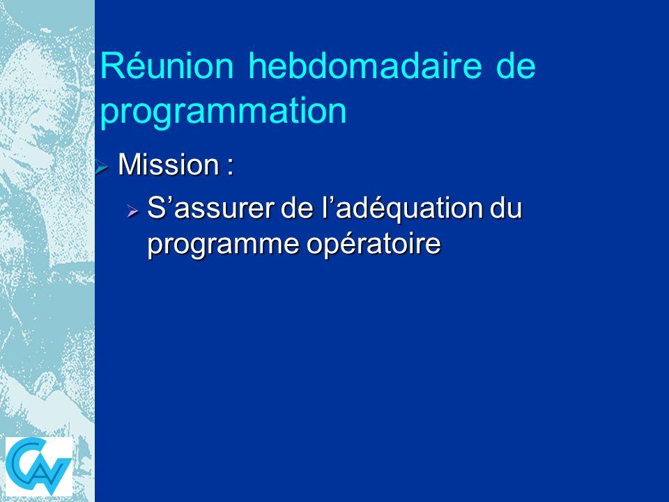 Réunion hebdomadaire de programmation