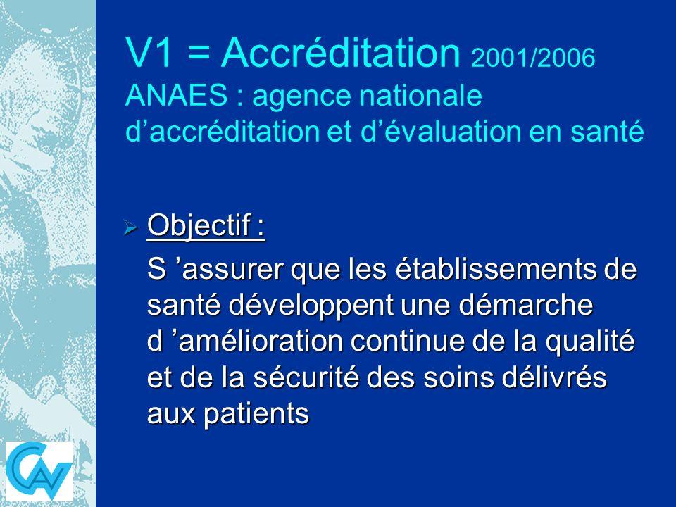 V1 = Accréditation 2001/2006 ANAES : agence nationale d'accréditation et d'évaluation en santé. Objectif :