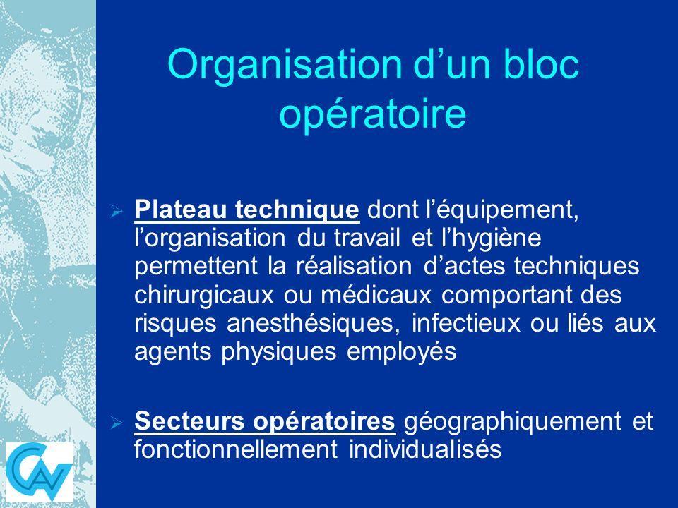 Organisation d'un bloc opératoire