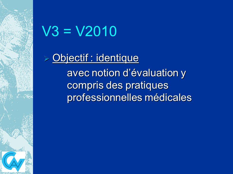 V3 = V2010 Objectif : identique