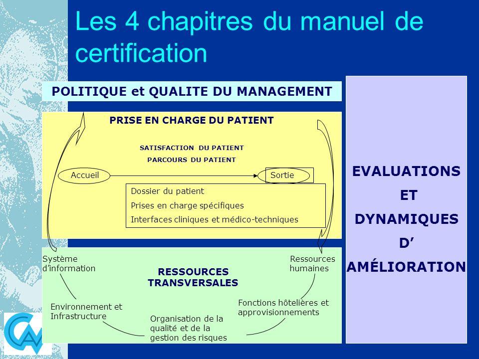Les 4 chapitres du manuel de certification