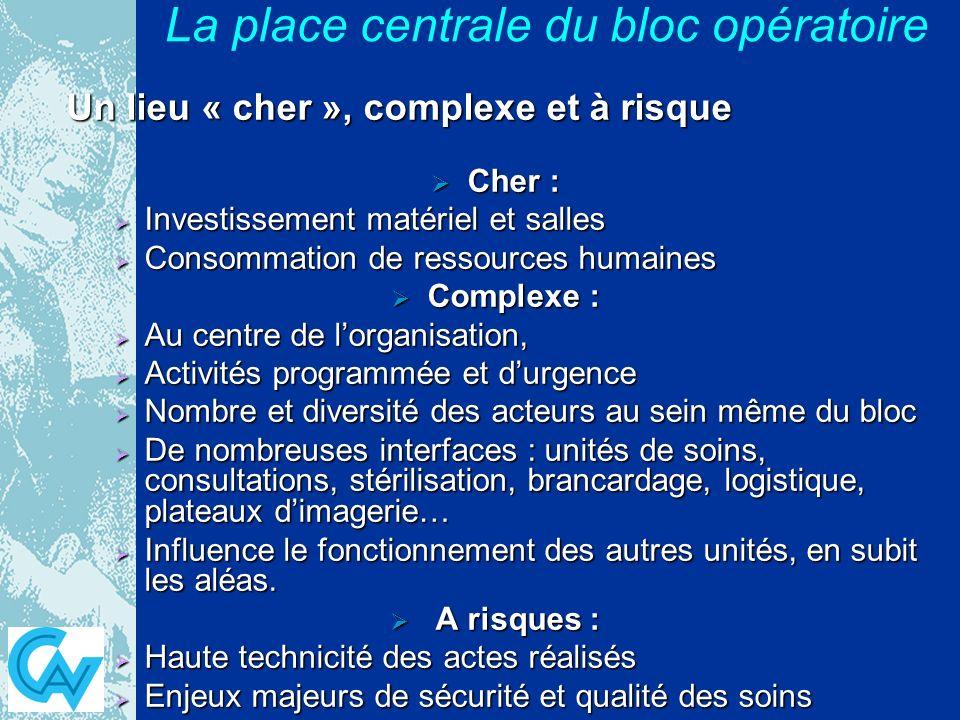 La place centrale du bloc opératoire