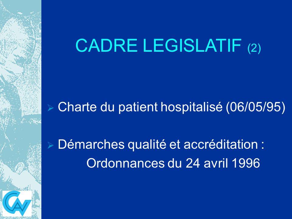 CADRE LEGISLATIF (2) Charte du patient hospitalisé (06/05/95)