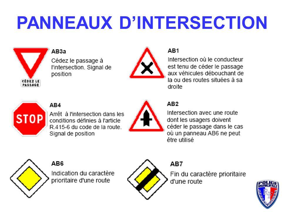 PANNEAUX D'INTERSECTION