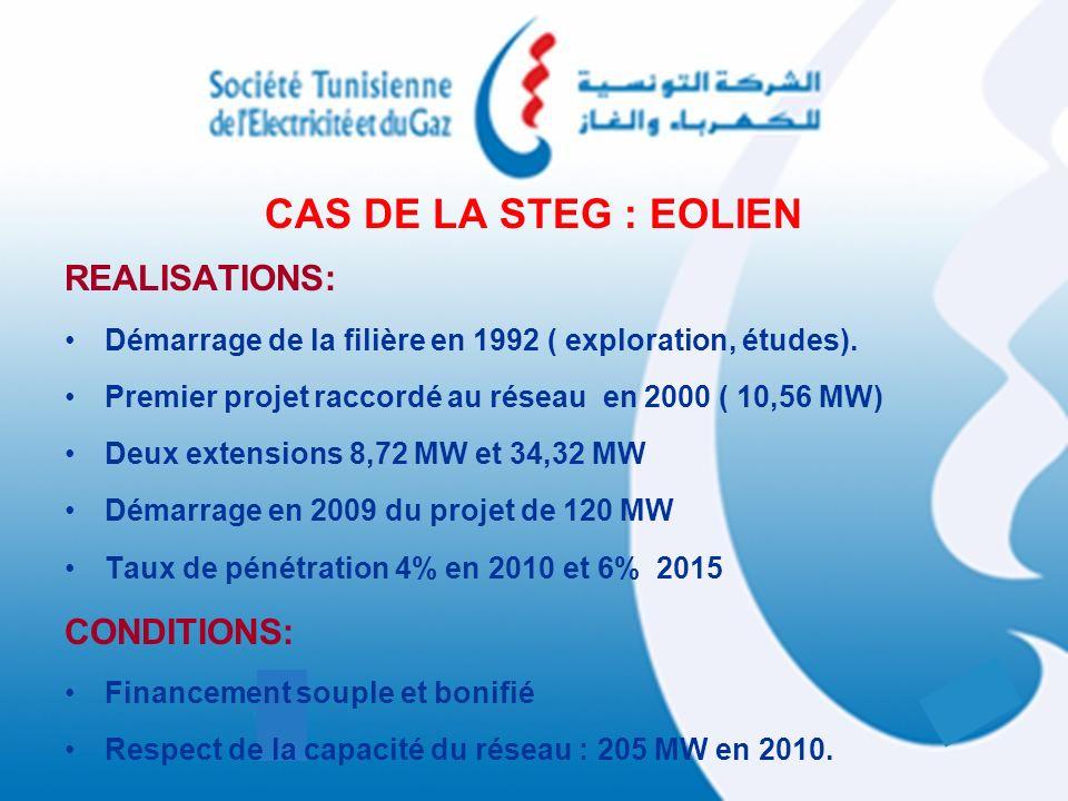 CAS DE LA STEG : EOLIEN REALISATIONS: CONDITIONS: