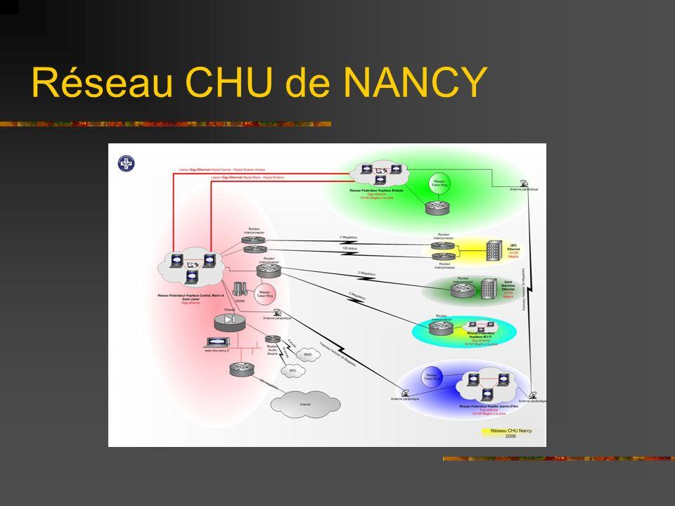 Réseau CHU de NANCY