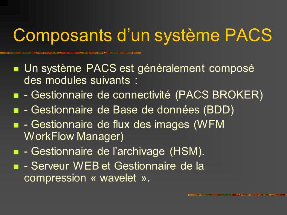 Composants d'un système PACS