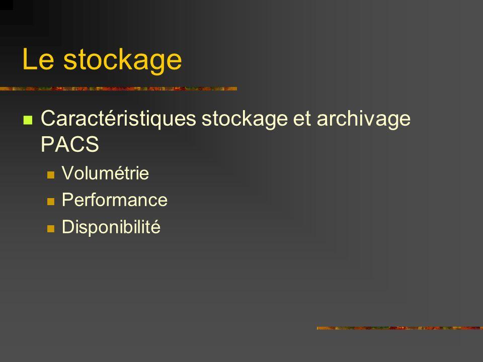Le stockage Caractéristiques stockage et archivage PACS Volumétrie