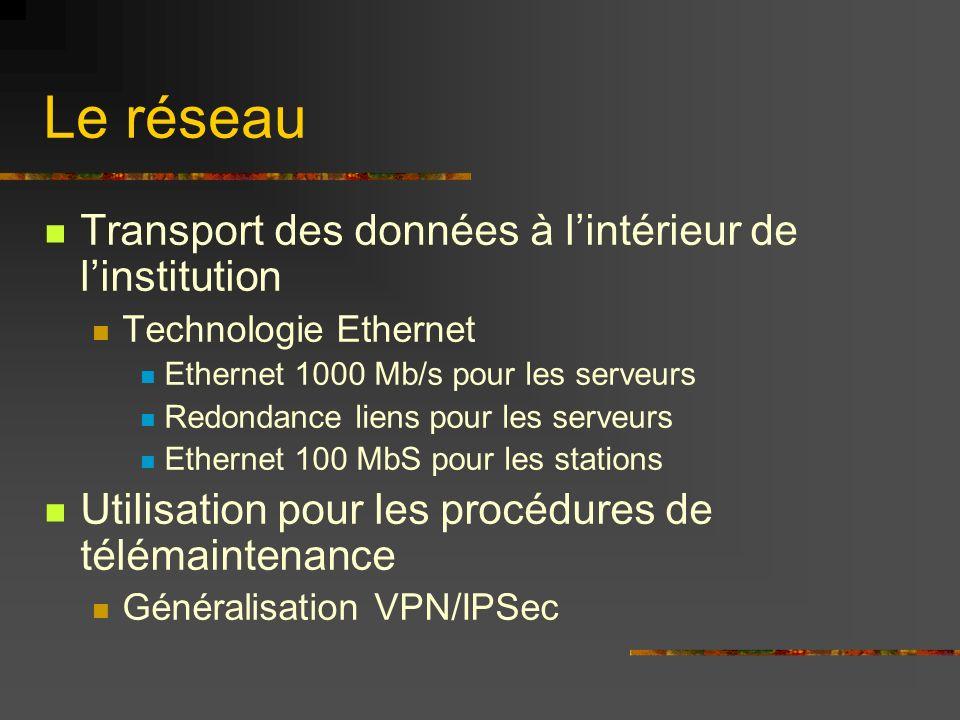 Le réseau Transport des données à l'intérieur de l'institution