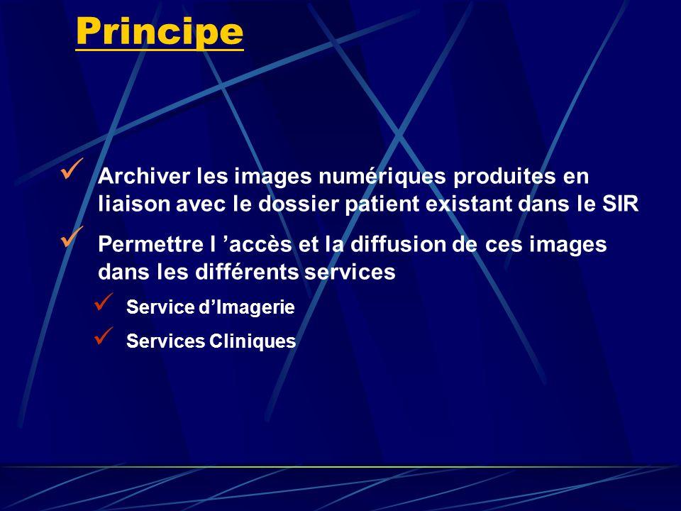 Principe Archiver les images numériques produites en liaison avec le dossier patient existant dans le SIR.
