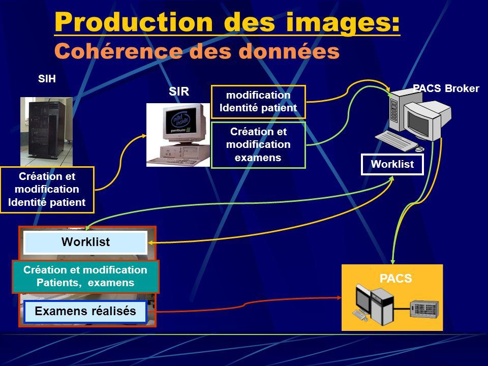 Production des images: Cohérence des données